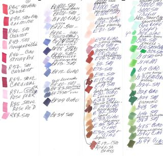 Copic chart easy peasy